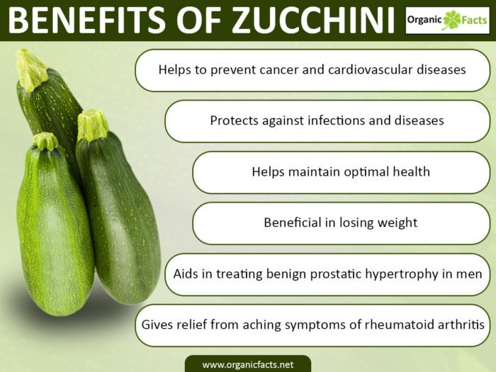 zucchiniinfo-700x525